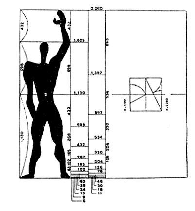 Modular Man by Le Corbusier